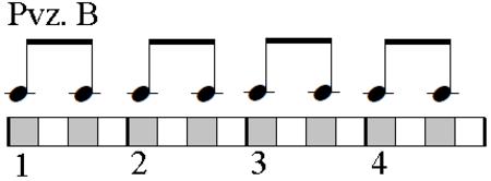 astuntines natos, pvz. B